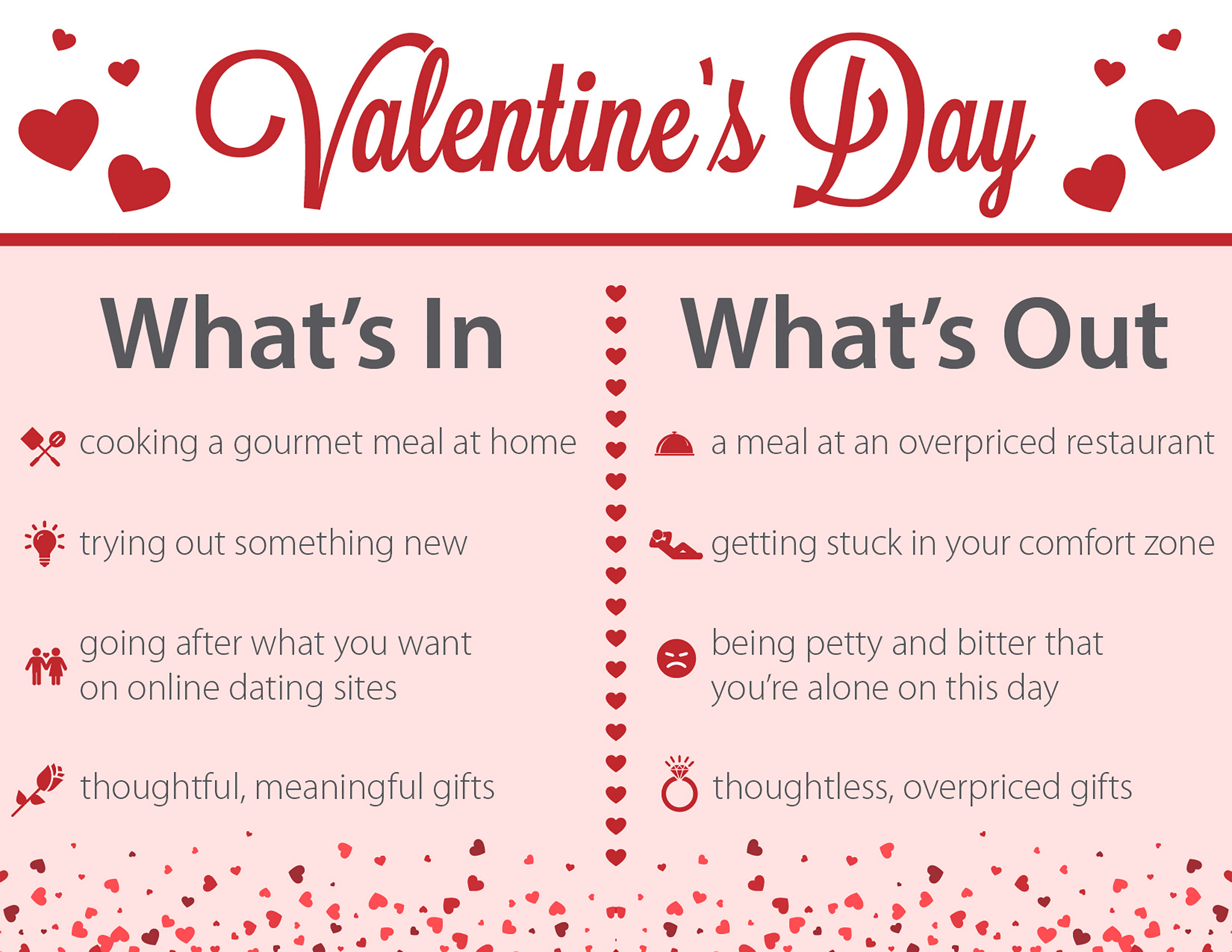 Valentine's Day Whats In Whats Out