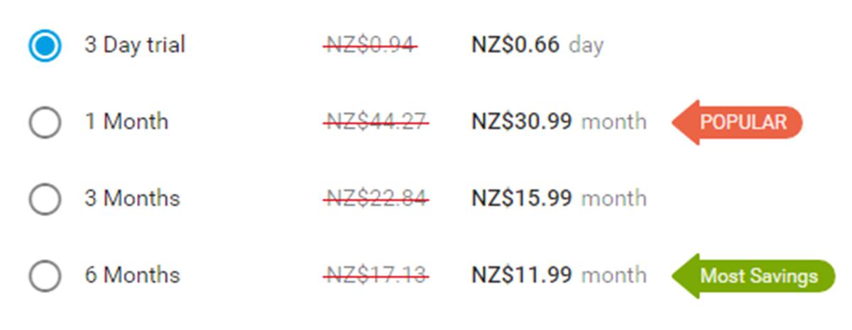 GaysGoDating Price NZ