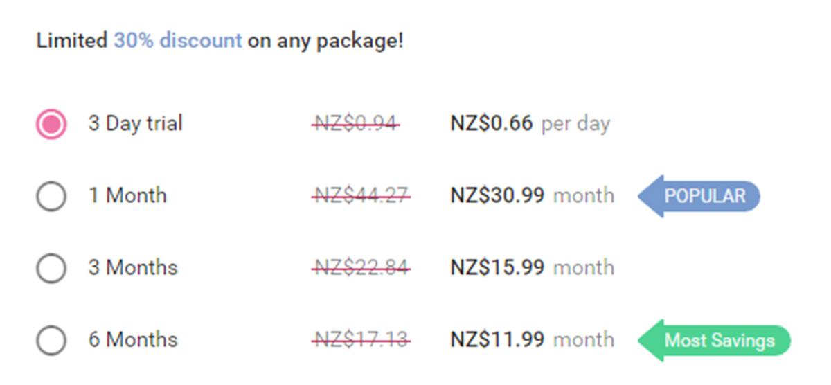 TenderMeets Prices NZ
