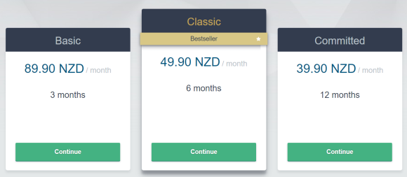 Academic Singles New Zealand Costs