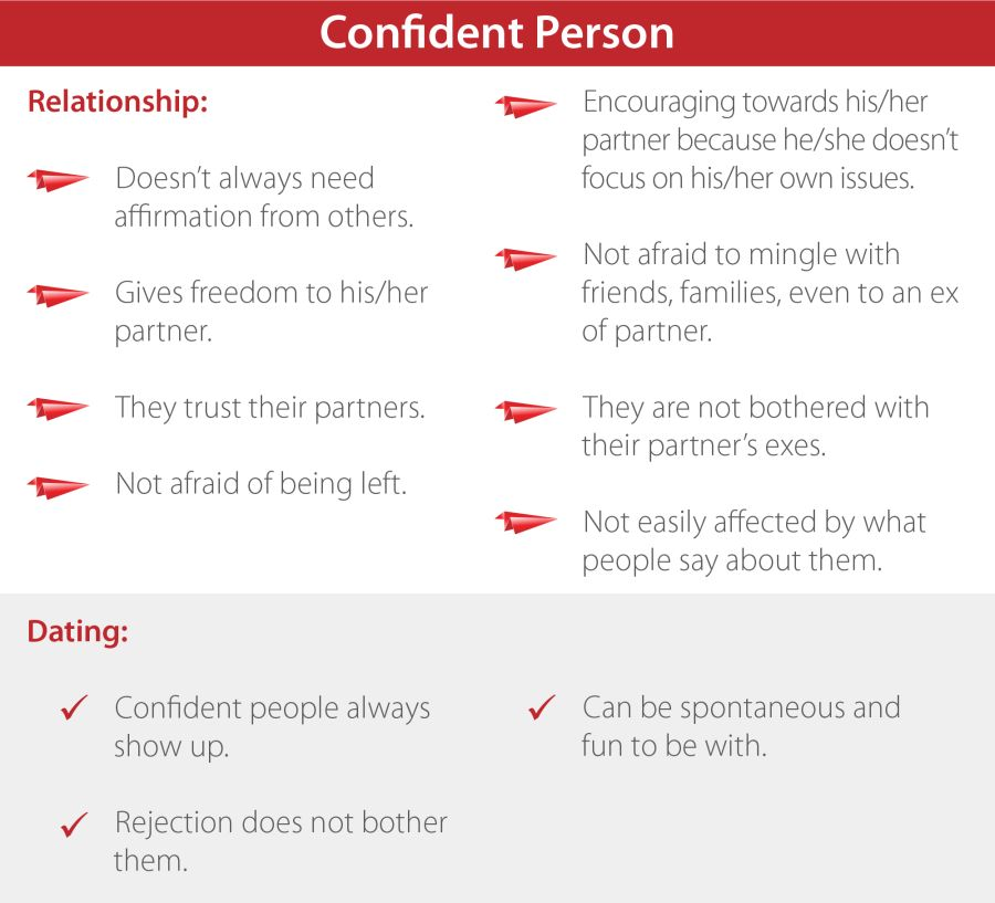 Characteristics of a confident person