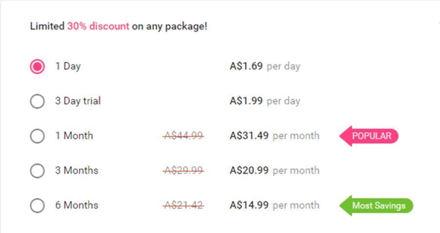 BlackWink Cost AU
