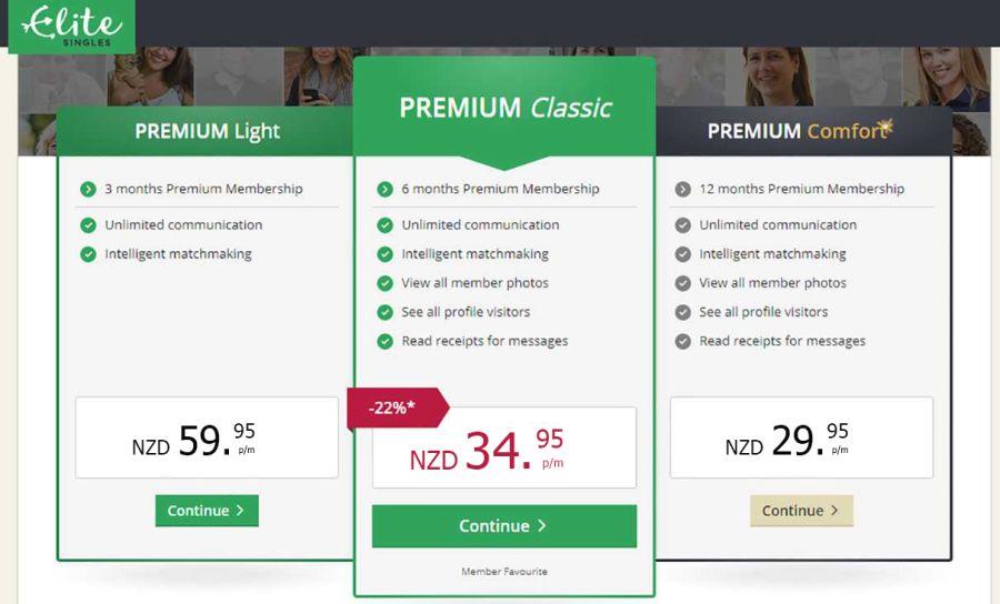 Elite Singles NZ Price